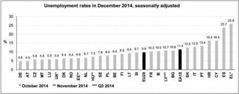 650_1000_eurostat_desempleo_diciembre_2014