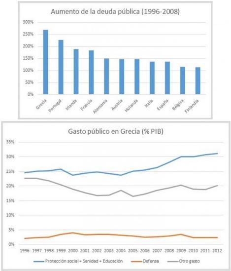 650_1000_juan_ramón_rallo_deuda_y_gasto_publico_en_grecia