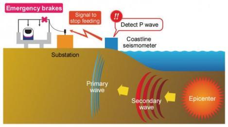 650_1000_detector-terremotos
